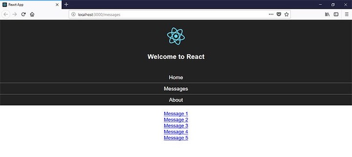 React Router DOM Nested Routes