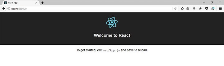 React Router DOM Output