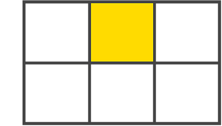 A Grid cell. Image courtesy of CSS Tricks' Almanac.