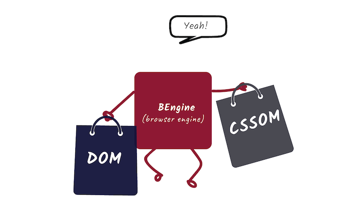 The DOM And CSSOM Are Independent
