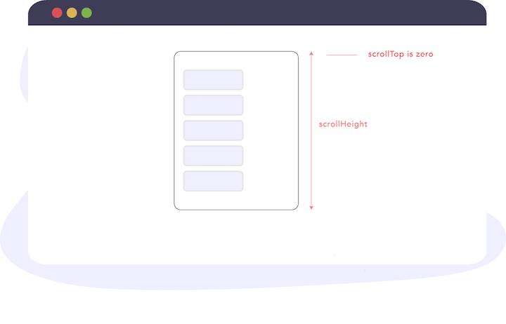 componentDidUpdate Example