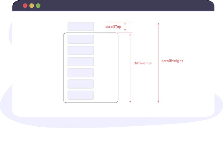 componentDidUpdate React Lifecycle Method Example
