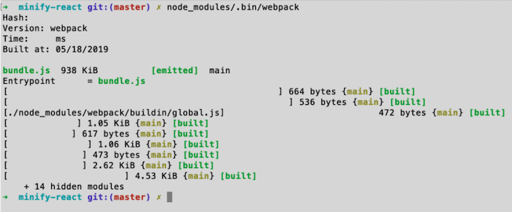 Output of webpack
