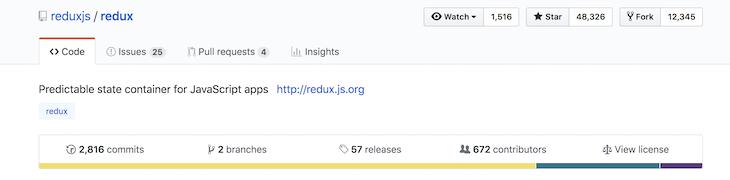 Redux GitHub Stats