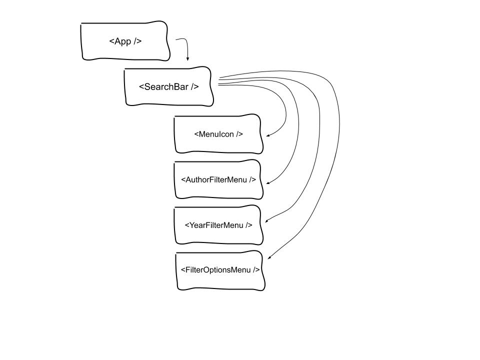 An illustration of a search UI without context.