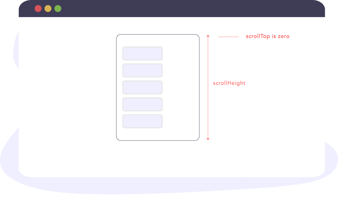 chat message scroll height