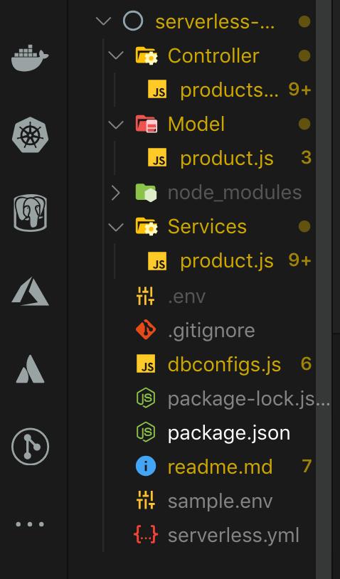 serverless node current folder structure