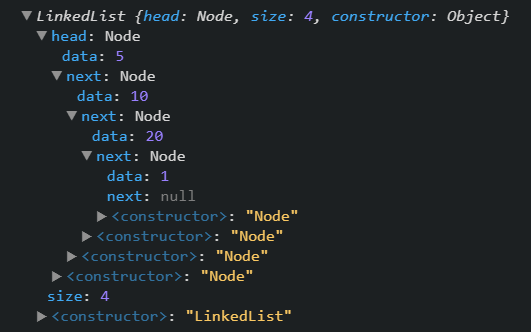 Our Linked List In An Object