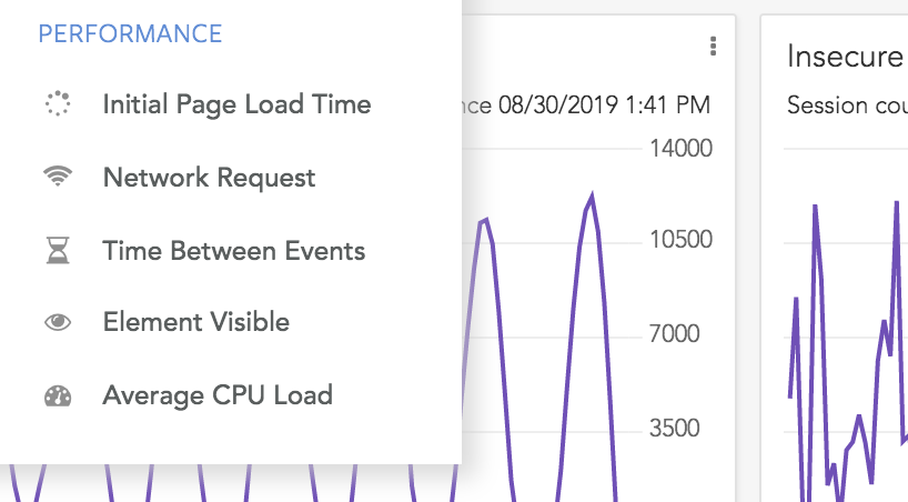 Front-end Performance Monitoring Menu