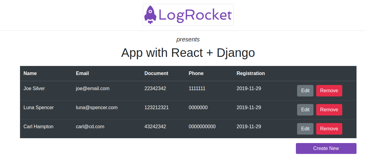 Using React and Django