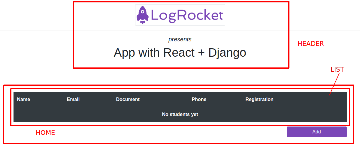React and Django