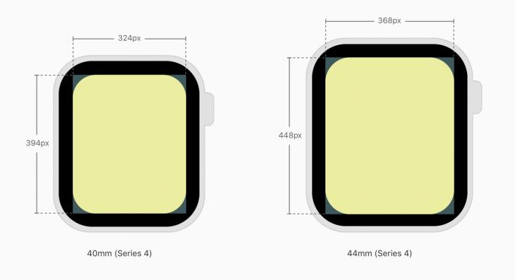 Apple Watch Viewport Dimensions