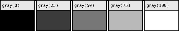 gray() Notation Shade Comparison