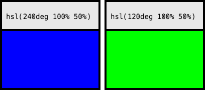HSL Values Displaying Blue And Green