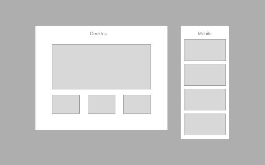 desktop view vs mobile view