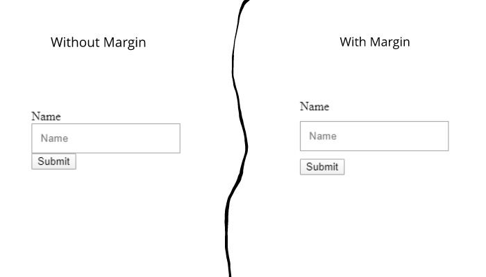 Input Field With and Without Margins