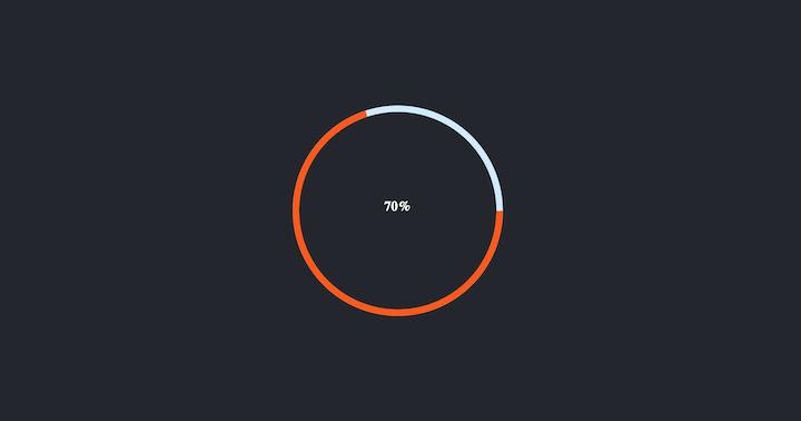 Circular Progress Component Showing 70 Percent Progress
