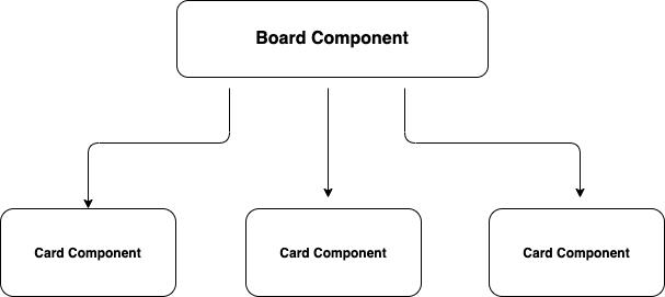 board-component-trello.png
