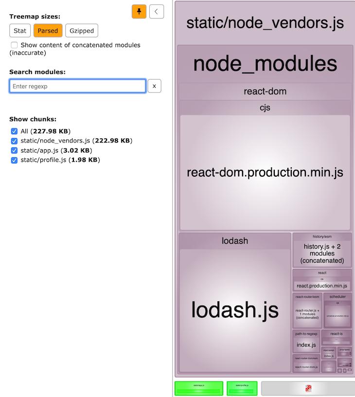 Bundle Analyzer View Of The Vendor Bundle With node_modules