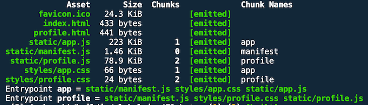 The manifest-splitting Branch Development Build Output