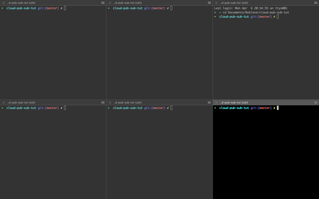 iTerm2 to create six terminals