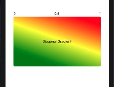 Diagonal gradient