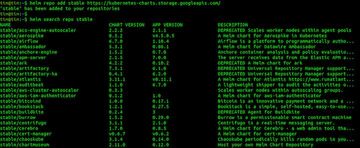 List of Charts in Repo