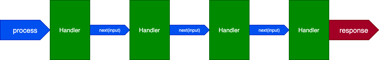 One-way execution flow