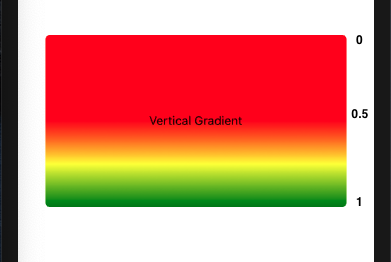 vertical gradient with more red