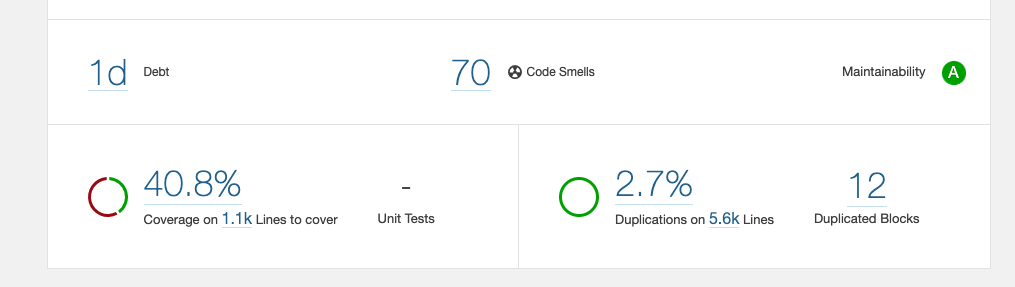 sonarqube coverage