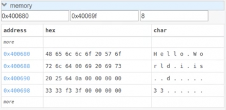 Hello world memory address in data table
