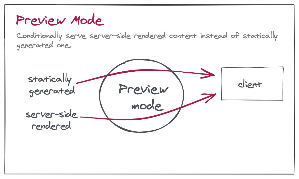 previewMode