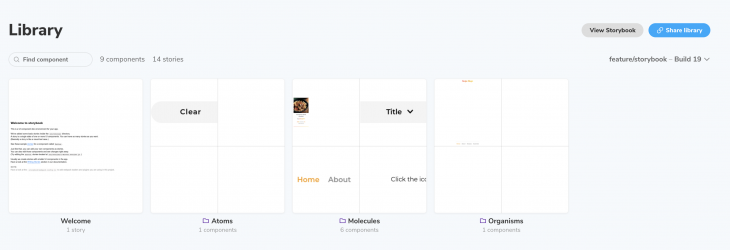 UI Library also follows Storybook hierarchy