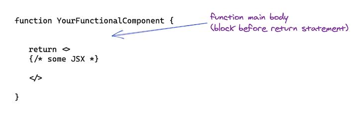 Function main body