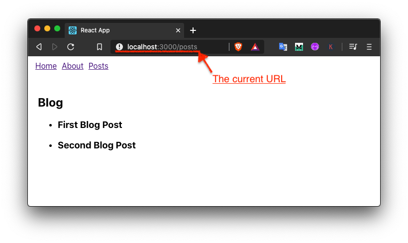 "posts page with arrow pointing to the url saying ""the current url"" and words in the window saying ""Blog: first blog, second blog"""