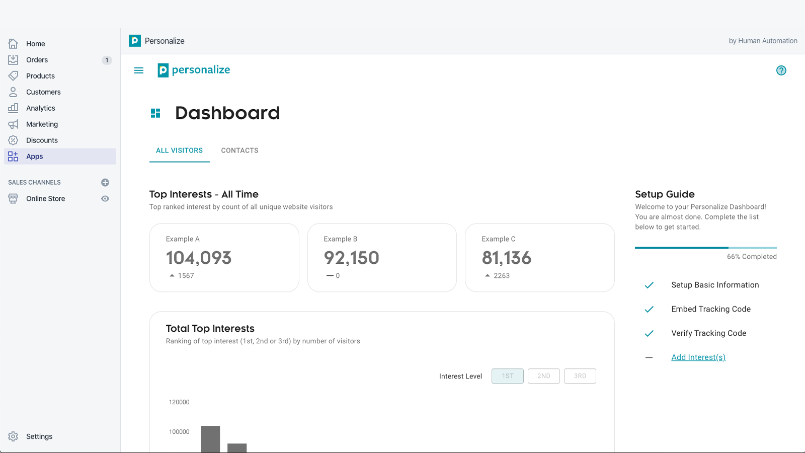 dashboard showing interest of all time