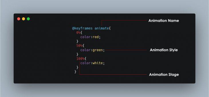Keyframes syntax.