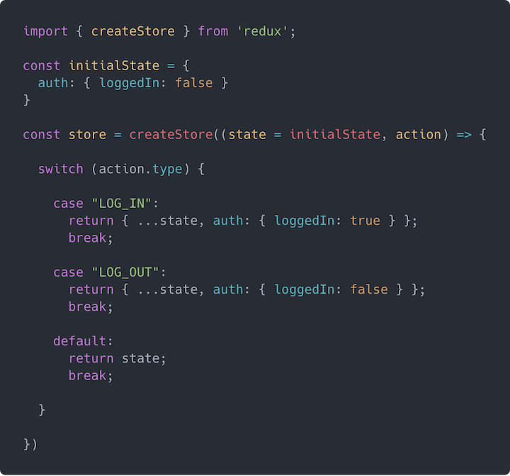Simple Redux Store Example
