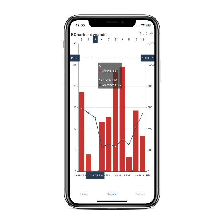 React Native Echarts Wrapper Shown on Mobile Device