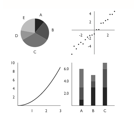 A Black-and-White Victory chart