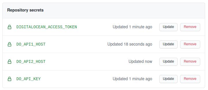 GitHub-Project-Secrets-Screen