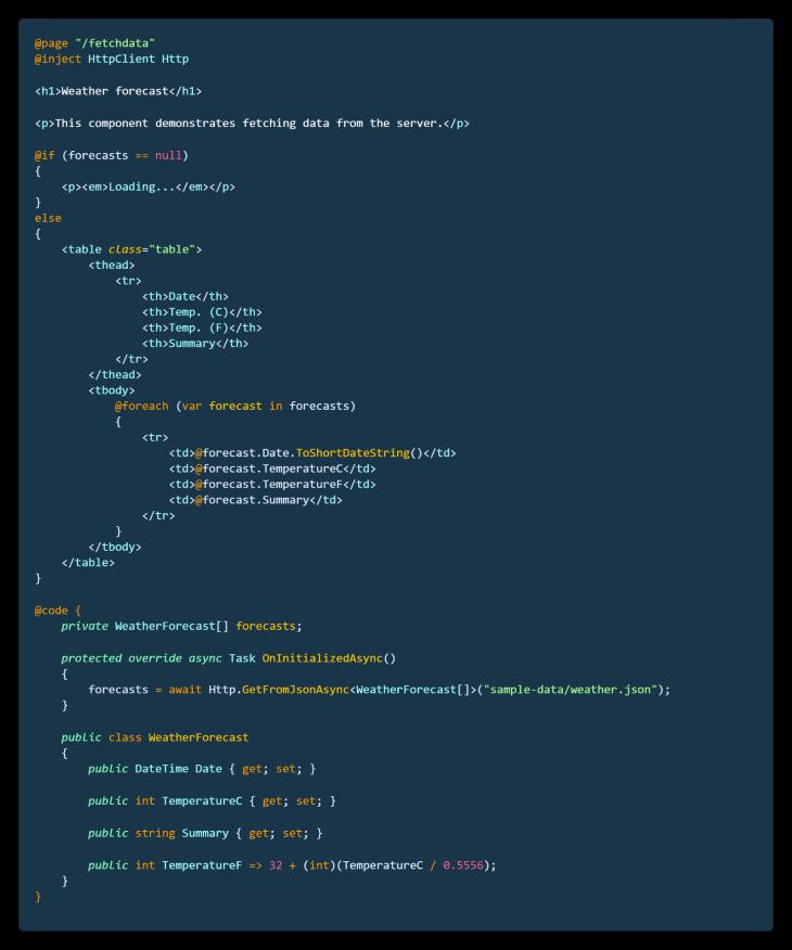 The Razor Template Engine in a Blazor App
