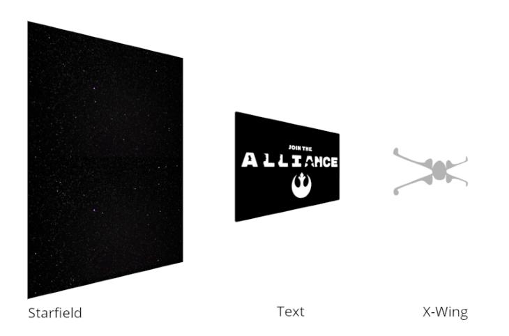 Star Wars Animation Layers