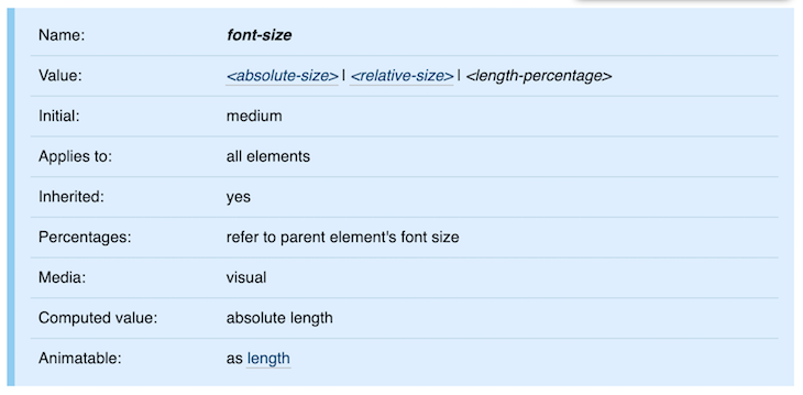 Font Size property display in HTML parent hierarchy