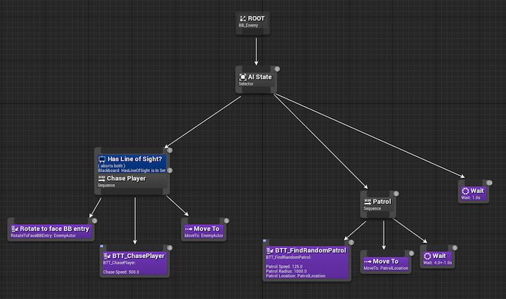 Unreal-Engine-Behavior-Tree-Visual