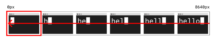 CSS Sprites Viewport