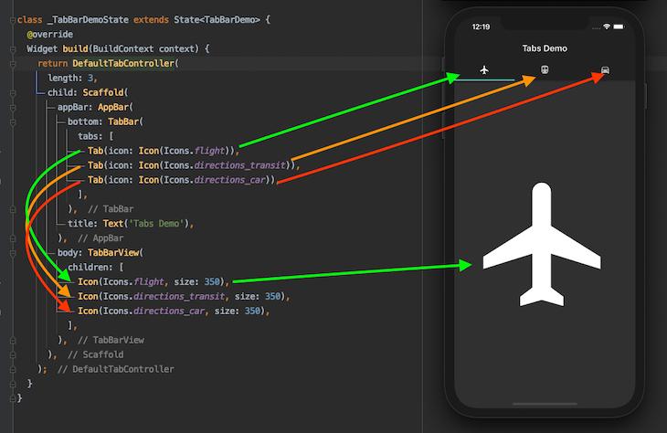 Flutter TabBar Example App