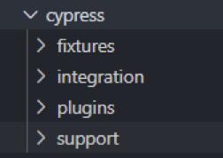 Cypress Folders