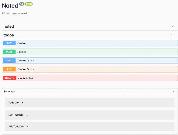 Swagger Documentation for Our NestJS Server