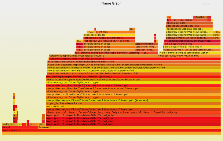Screenshot of flamegraph results